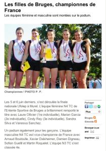 Championnat de France UFOLEP